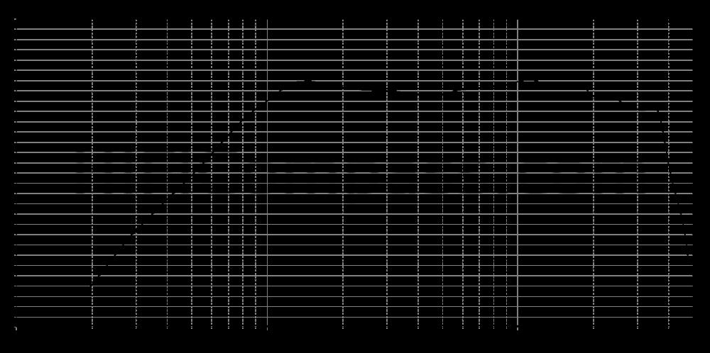 27tffnc-g_315mm_5v6_0grad
