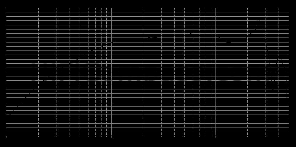 da25bg08-06_315mm_5v6_0grad