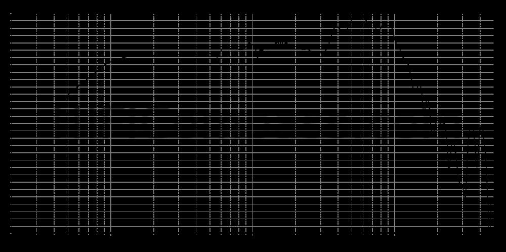 mw19p-4_315mm_8v_0grad