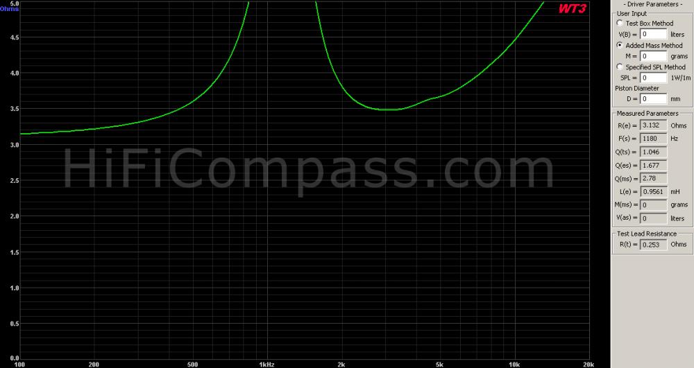 bc25tg15-04_impedance_5_ohm