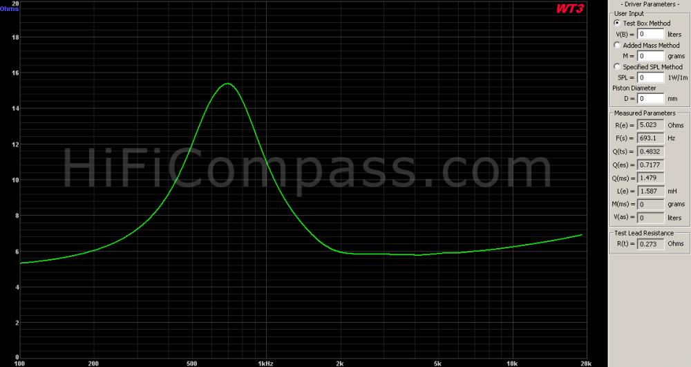 da25bg08-06_impedance_20_ohm