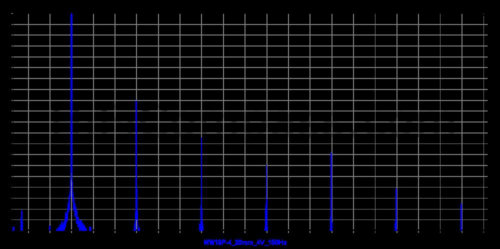 mw19p-4_20mm_4v_150hz