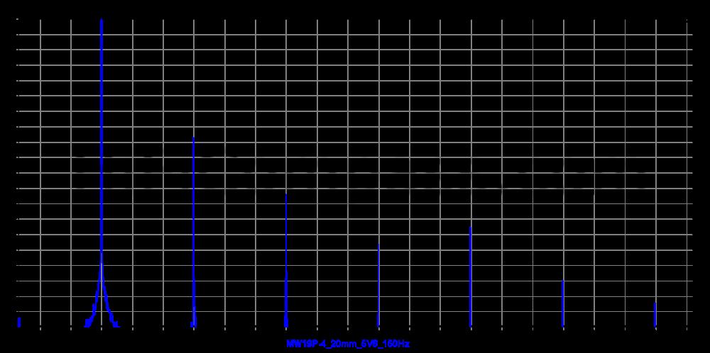 mw19p-4_20mm_5v6_150hz