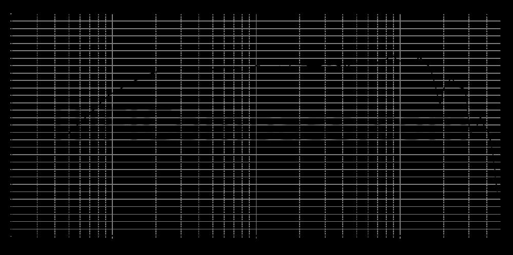 10f4424g00_315mm_5v6_0grad_0mm