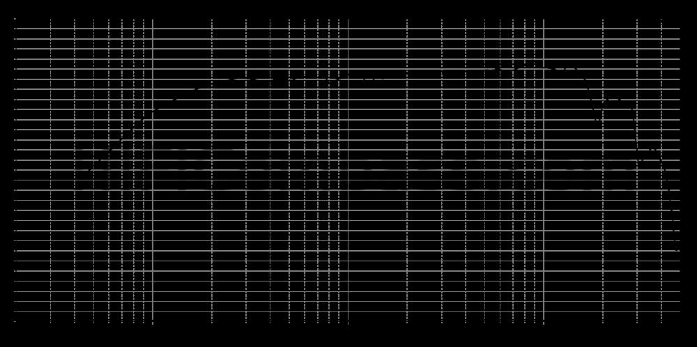 10f4424g00_315mm_8v_0grad_0mm