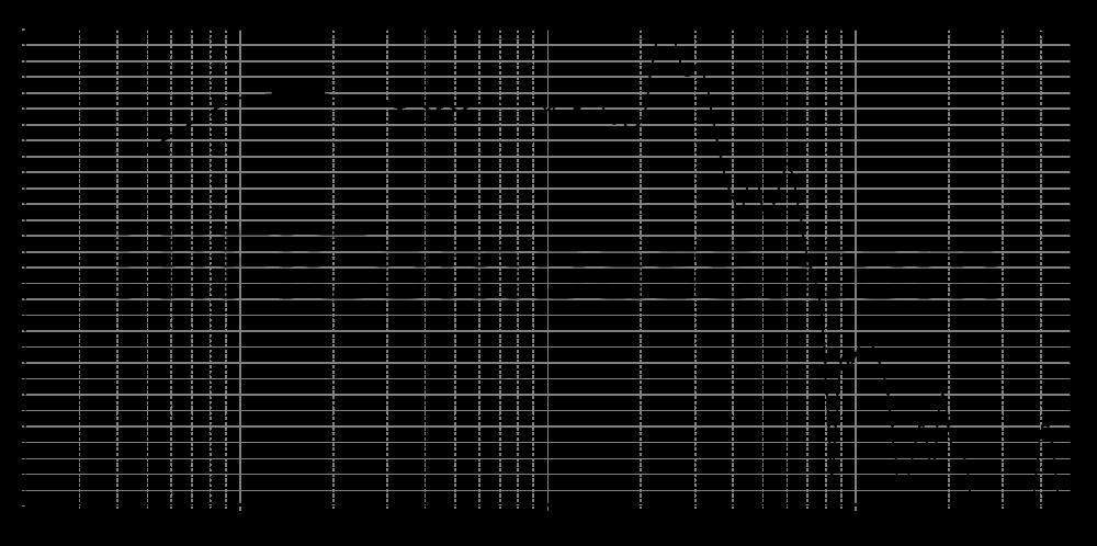 12-680-a8-62_keg_315mm_11v2_0grad