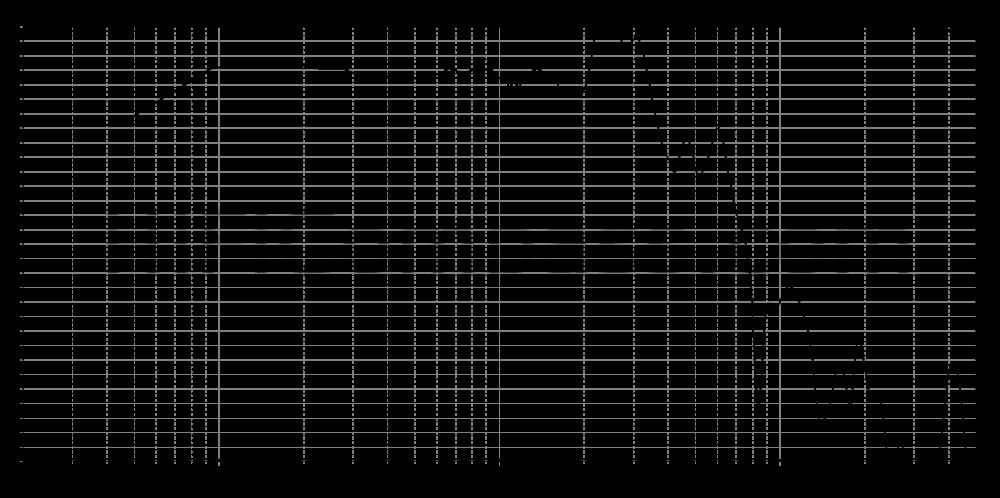 12-680-a8-62_keg_315mm_16v_0grad