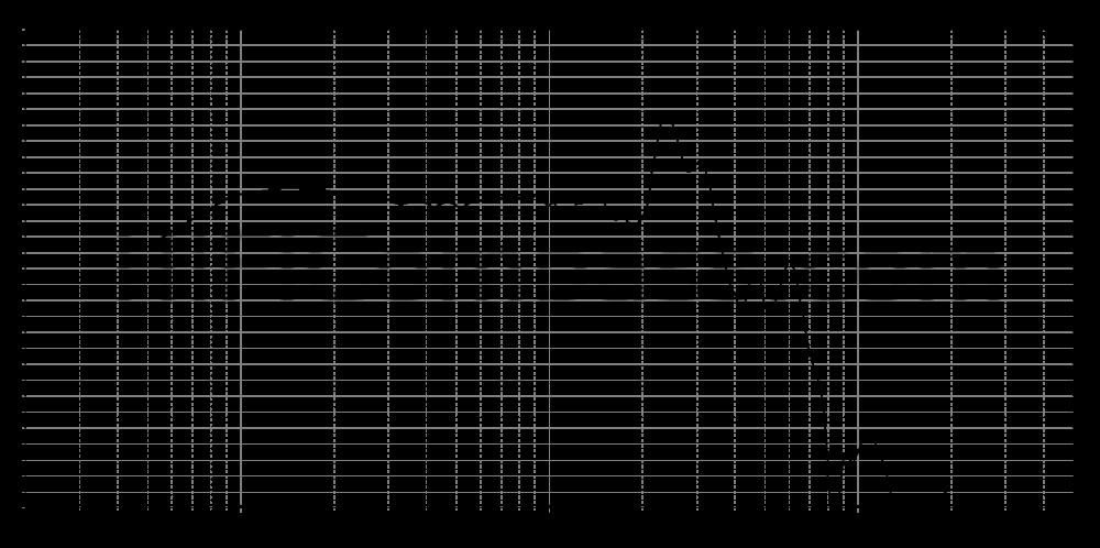 12-680-a8-62_keg_315mm_2v83_0grad