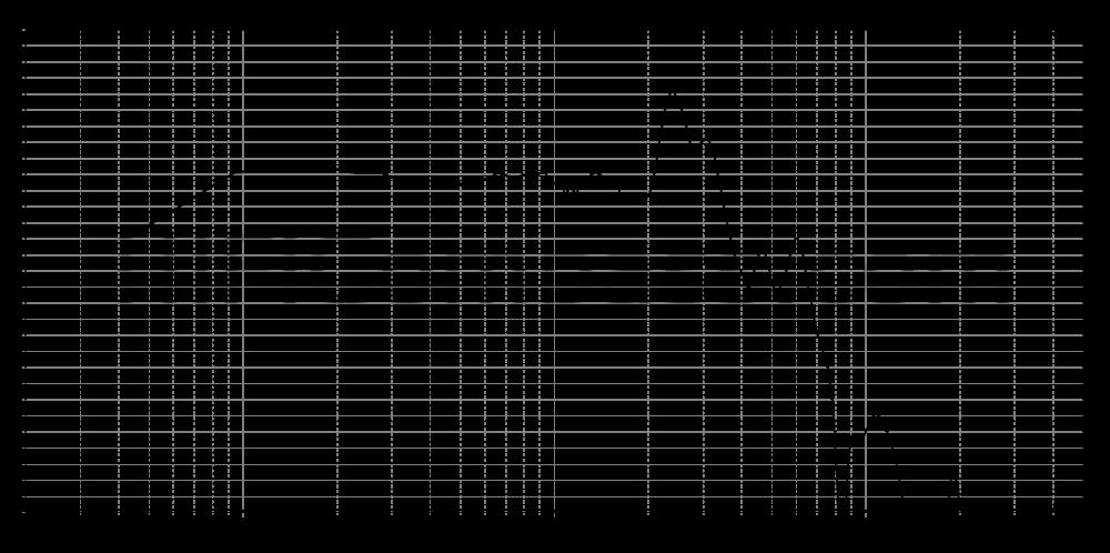 12-680-a8-62_keg_315mm_4v_0grad