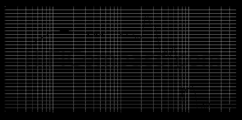 12-680-a8-62_keg_315mm_5v6_0grad
