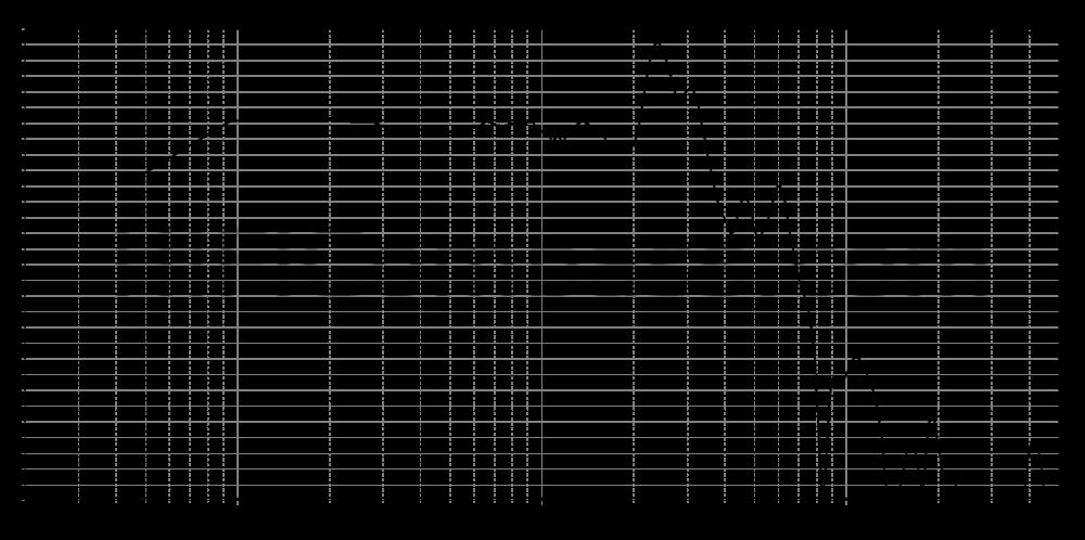 12-680-a8-62_keg_315mm_8v_0grad