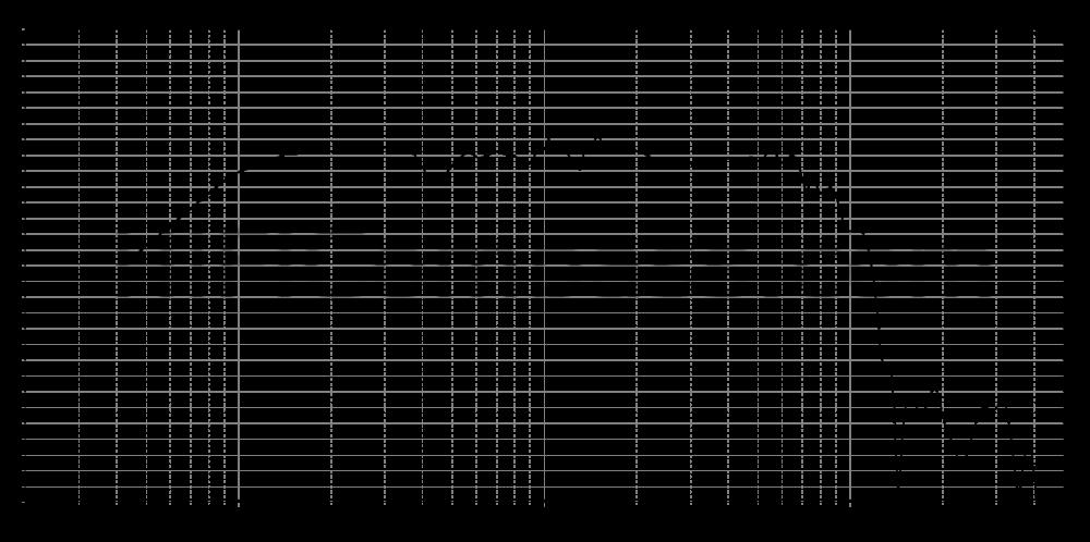 16w4434g00_315mm_4v_0gra