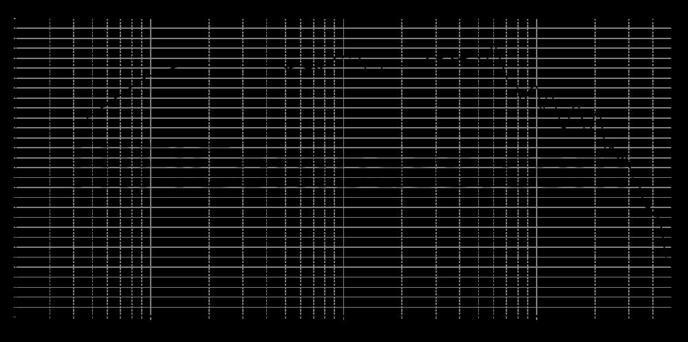 18h521706sd-4_315mm_11v2_0grad