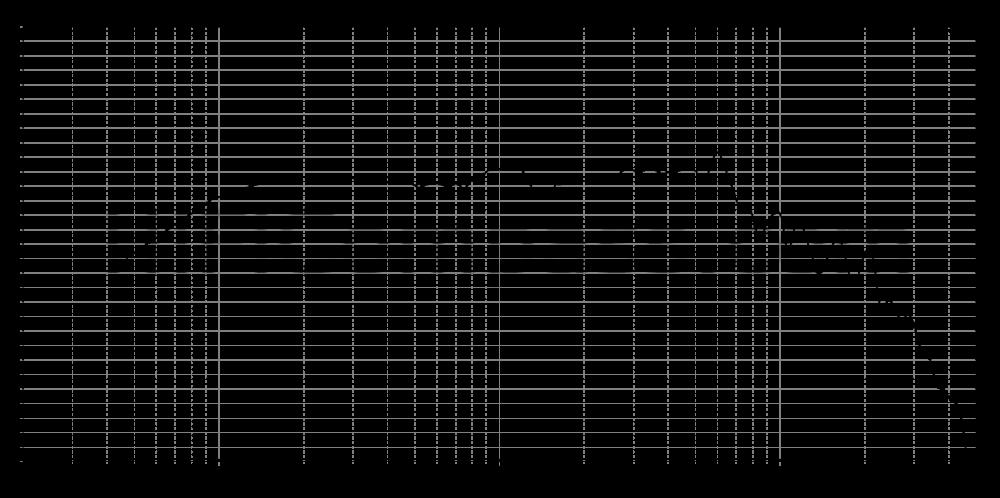 18h521706sd-4_315mm_2v83_0grad