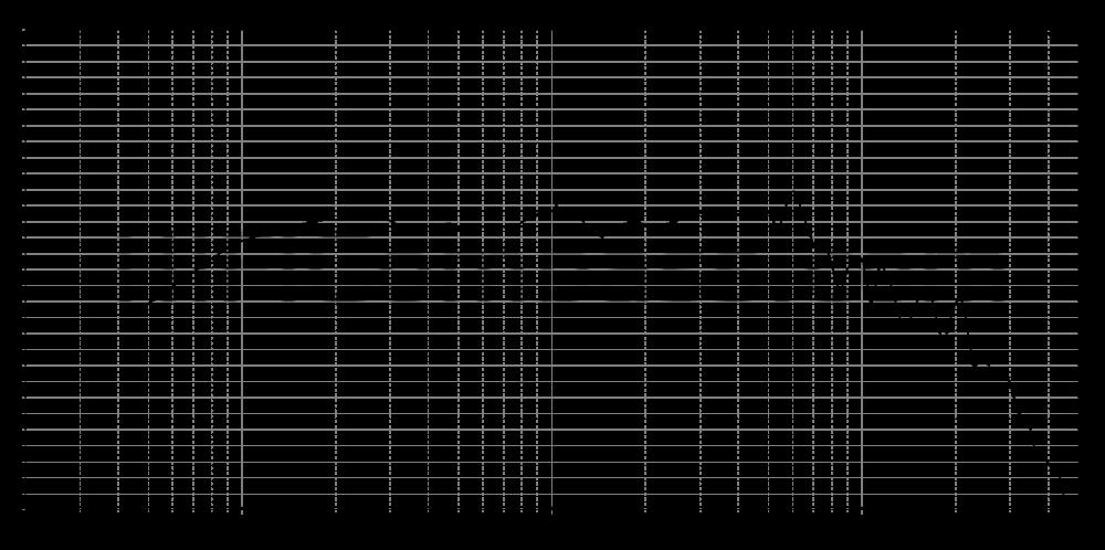 18h521706sd-4_315mm_2v_0grad