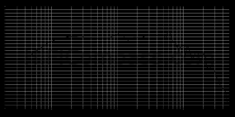 18h521706sd-4_315mm_4v_0grad