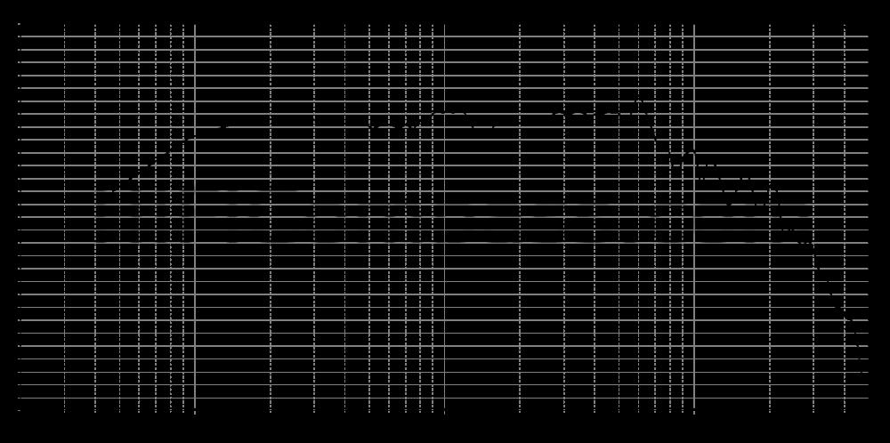 18h521706sd-4_315mm_5v6_0grad