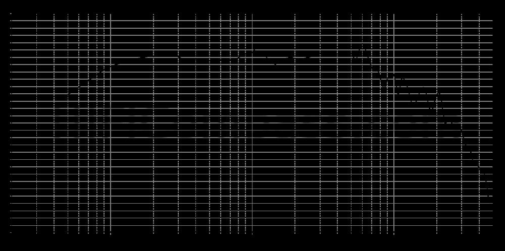 18h521706sd-4_315mm_8v_0grad