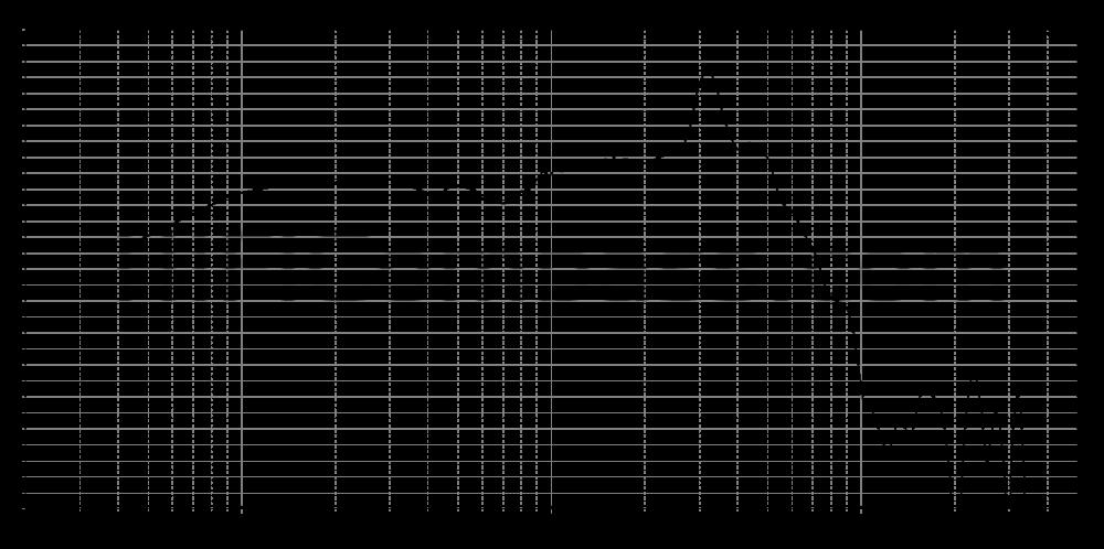 21w8555-10_315mm_4v_0grad