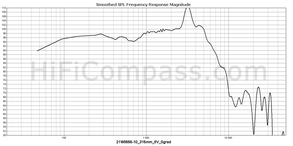 21w8555-10_315mm_8v_0grad