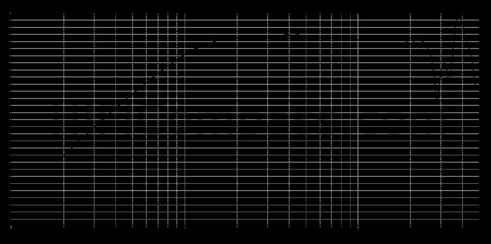 22taf-g_315mm_11v2_0grad