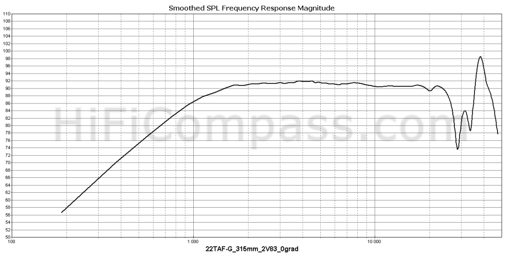 22taf-g_315mm_2v83_0grad