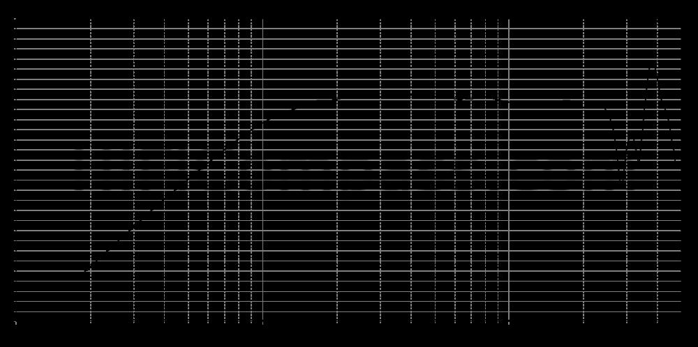 22taf-g_315mm_4v_0grad