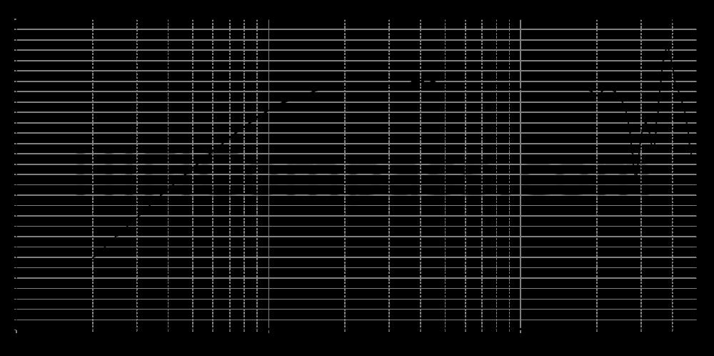 22taf-g_315mm_5v6_0grad