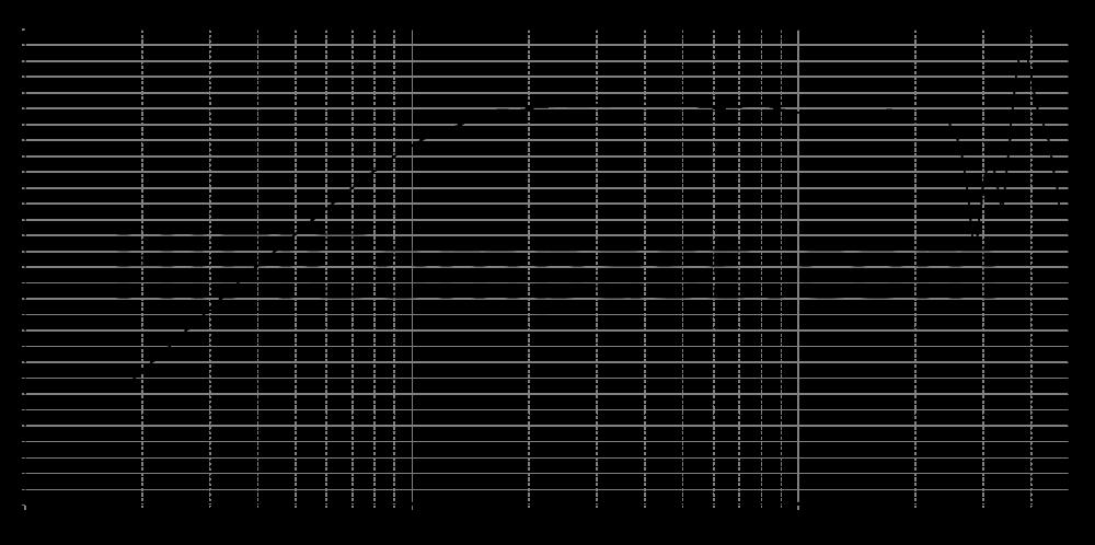 22taf-g_315mm_8v_0grad