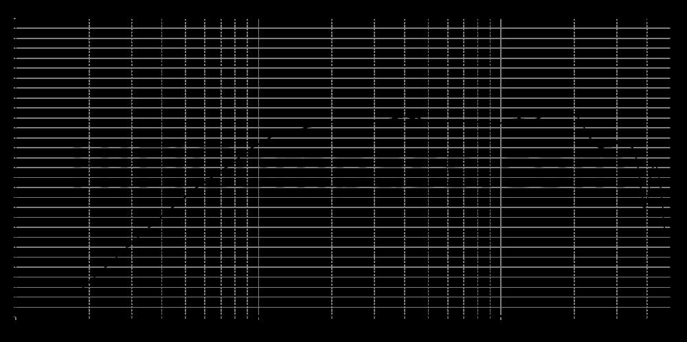 22tff_315mm_2v_0grad