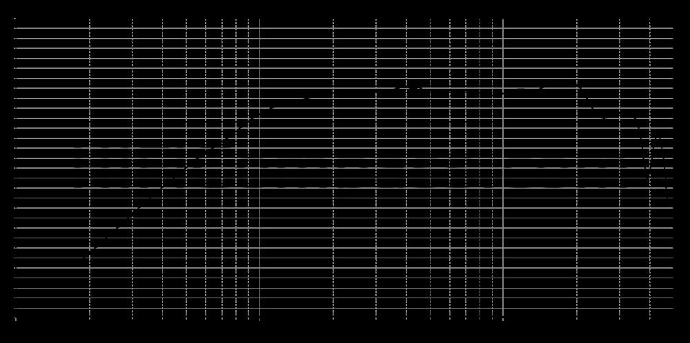 22tff_315mm_4v_0grad