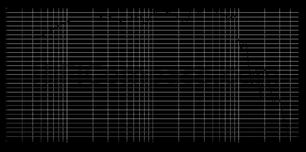 22w4851t00_315mm_16v_0grad