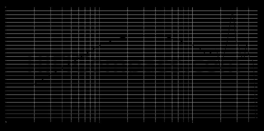 27tbcd-dxt_315mm_2v83_0grad