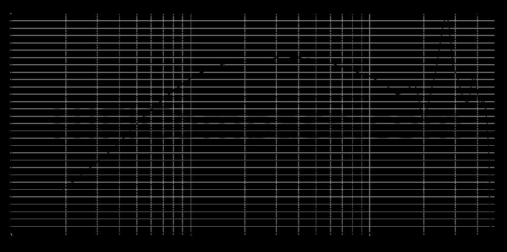 27tbcd-dxt_315mm_4v_0grad