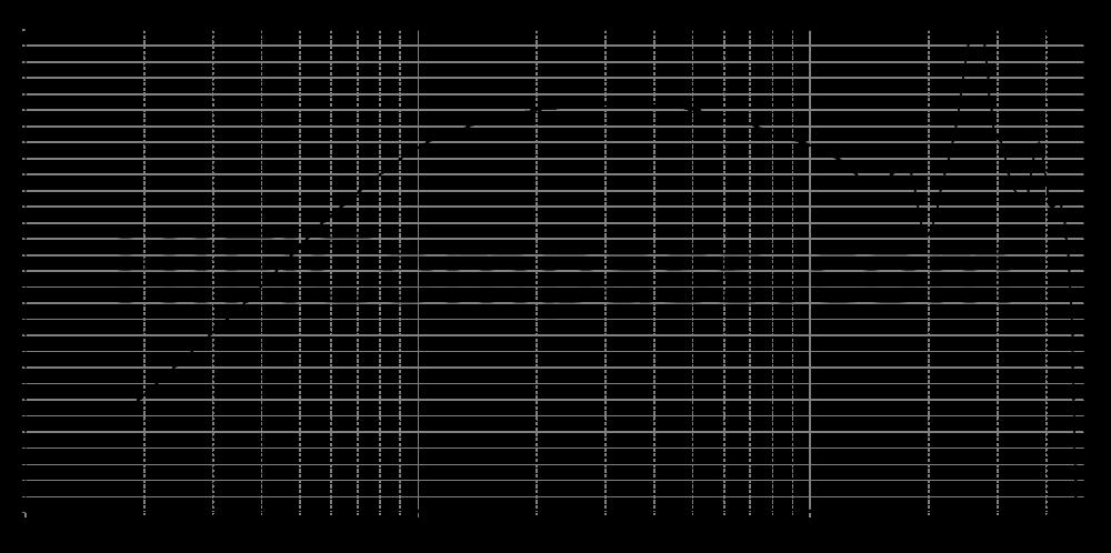 27tbcd-dxt_315mm_5v6_0grad
