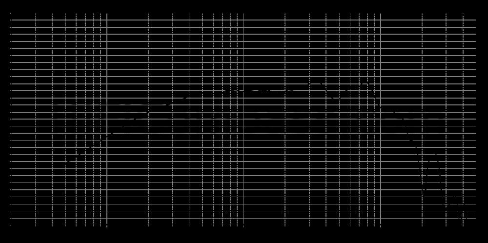 3-212-c8_25hex_315mm_2v83_0grad