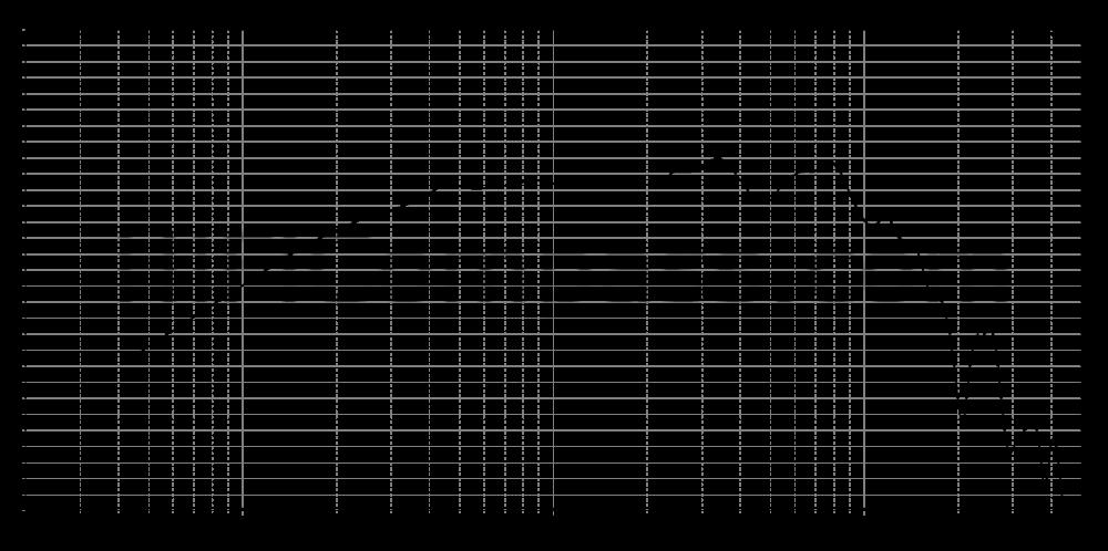 3-212-c8_25hex_315mm_4v_0grad