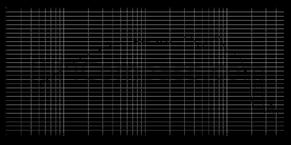 3-212-c8_25hex_315mm_5v6_0grad
