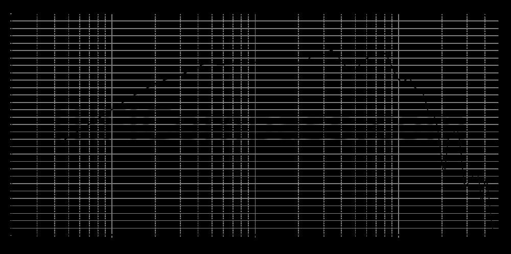 3-212-c8_25hex_315mm_8v_0grad