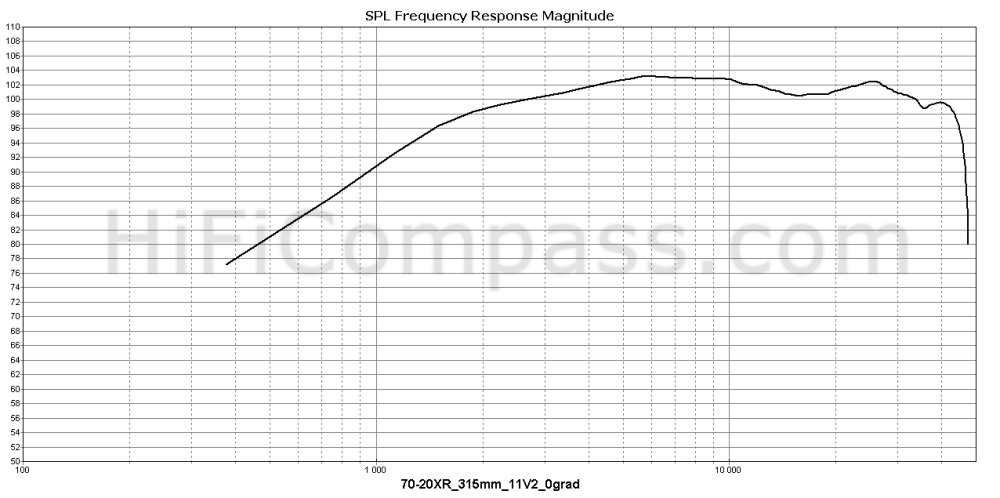 70-20xr_315mm_11v2_0grad