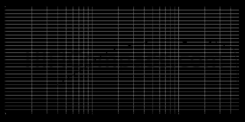 70-20xr_315mm_2v83_0grad