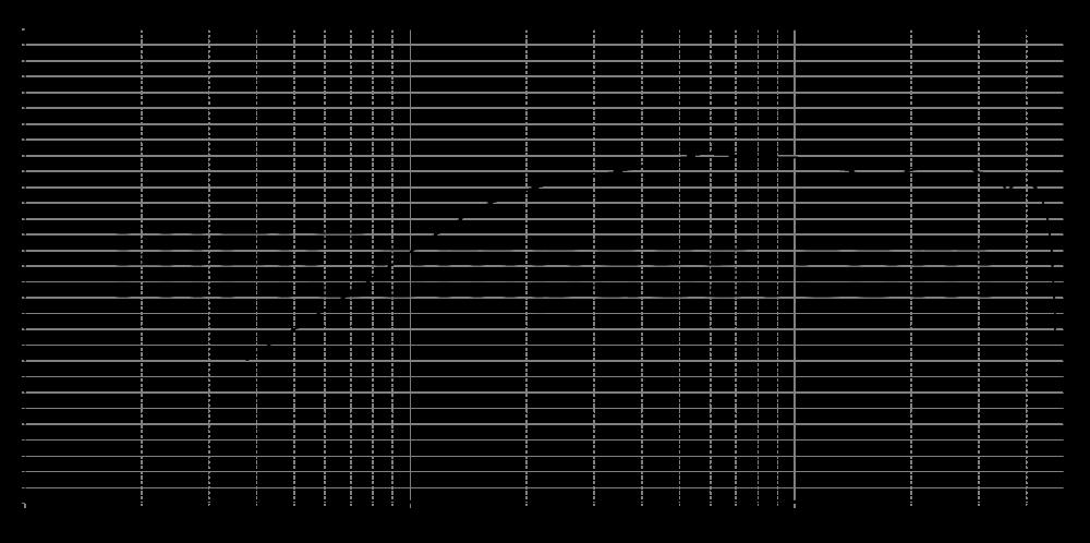 70-20xr_315mm_4v_0grad