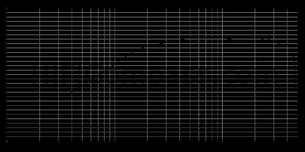 70-20xr_315mm_5v6_0grad