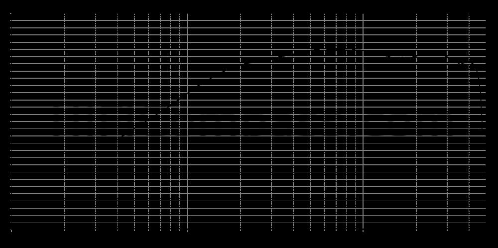 70-20xr_315mm_8v_0grad