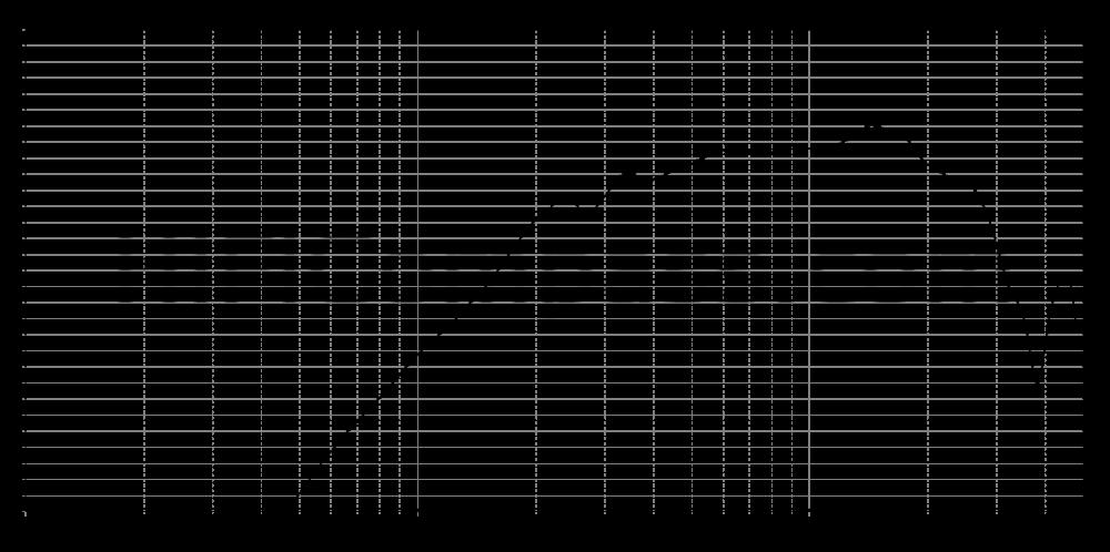 amt2-4_315mm_2v83_0grad