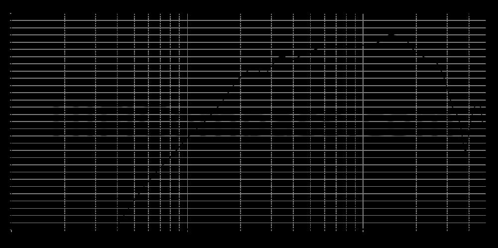 amt2-4_315mm_5v6_0grad