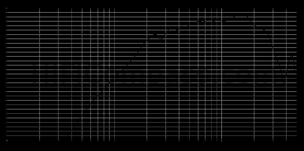 amt2-4_315mm_8v_0grad