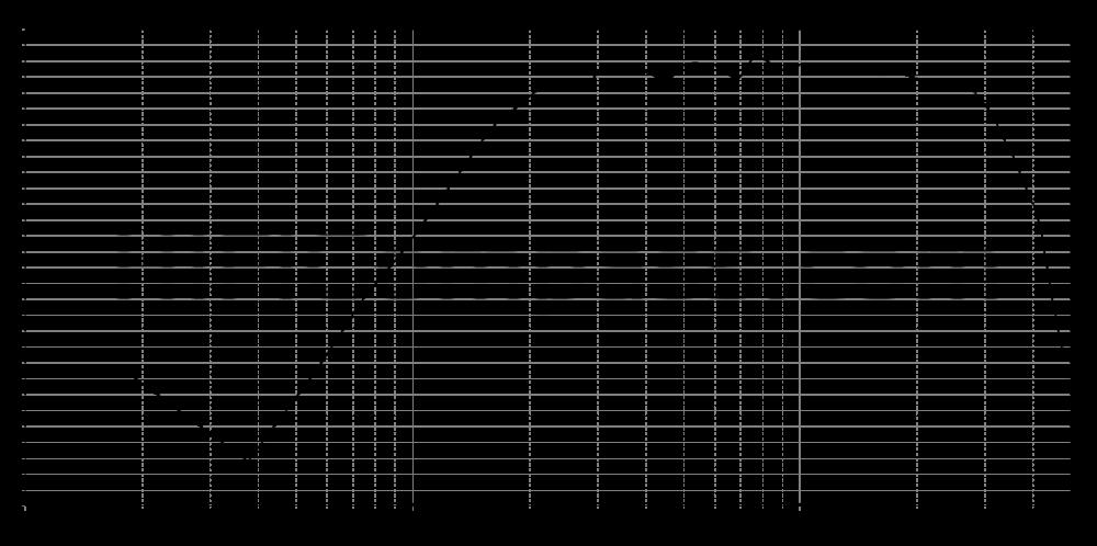 amt21cm2.1-c_315mm_11v2_0grad