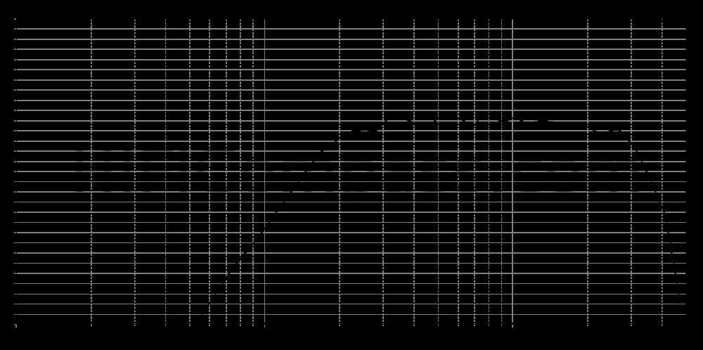 amt21cm2.1-c_315mm_2v_0grad