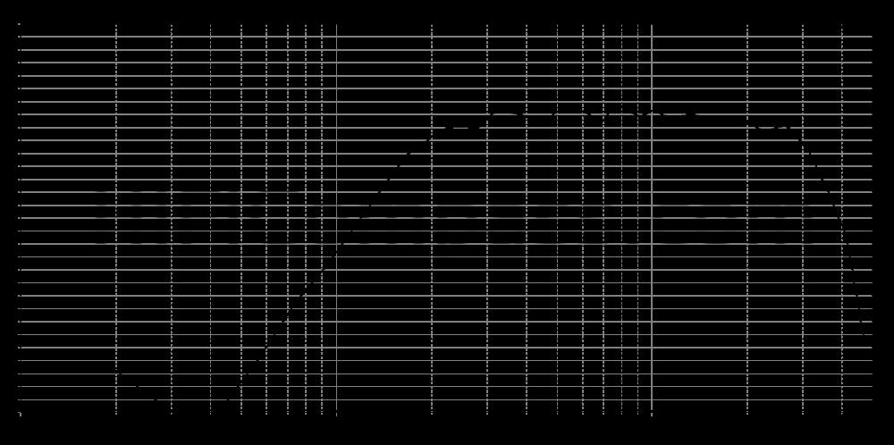 amt21cm2.1-c_315mm_4v_0grad